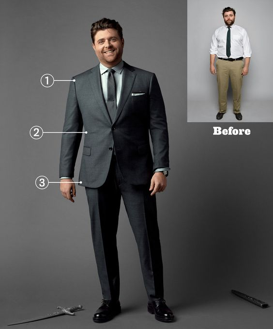 Suits for Big and Heavy Men - Mens Suits Tips